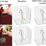How Robust is 3D Human Pose Estimation to Occlusion?