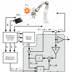 Model-Adaptive High-Speed Collision Detection for Serial-Chain Robot Manipulators