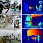 Towards Training Person Detectors for Mobile Robots using Synthetically Generated RGB-D Data