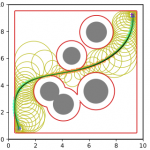 CIAO⋆: MPC-based Safe Motion Planning in Predictable Dynamic Environments