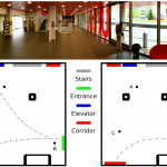 Natural Criteria for Comparison of Pedestrian Flow Forecasting Models