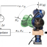 Improving the Performance of Auxiliary Null Space Tasks via Time Scaling-Based Relaxation of the Primary Task.