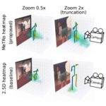 MeTRAbs: Metric-Scale Truncation-Robust Heatmaps for Absolute 3D Human Pose Estimation