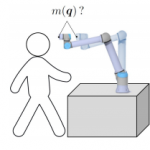 Notion on the Correct Use of the Robot Effective Mass in the Safety Context and Comments on ISO/TS 15066