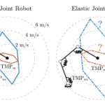 Learning Occupancy Priors of Human Motion From Semantic Maps of Urban Environments