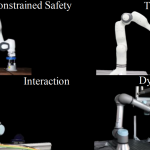Towards a Reference Framework for Tactile Robot Performance and Safety Benchmarking